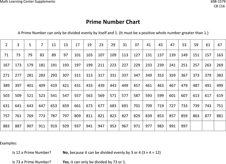 Prime Number Chart Download Free \ Premium Templates, Forms - prime number chart