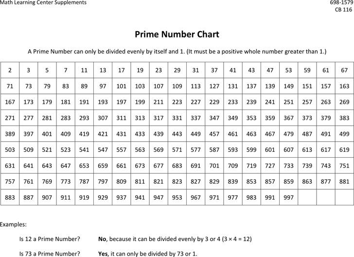 Prime Number Chart madebyrichard - prime number chart