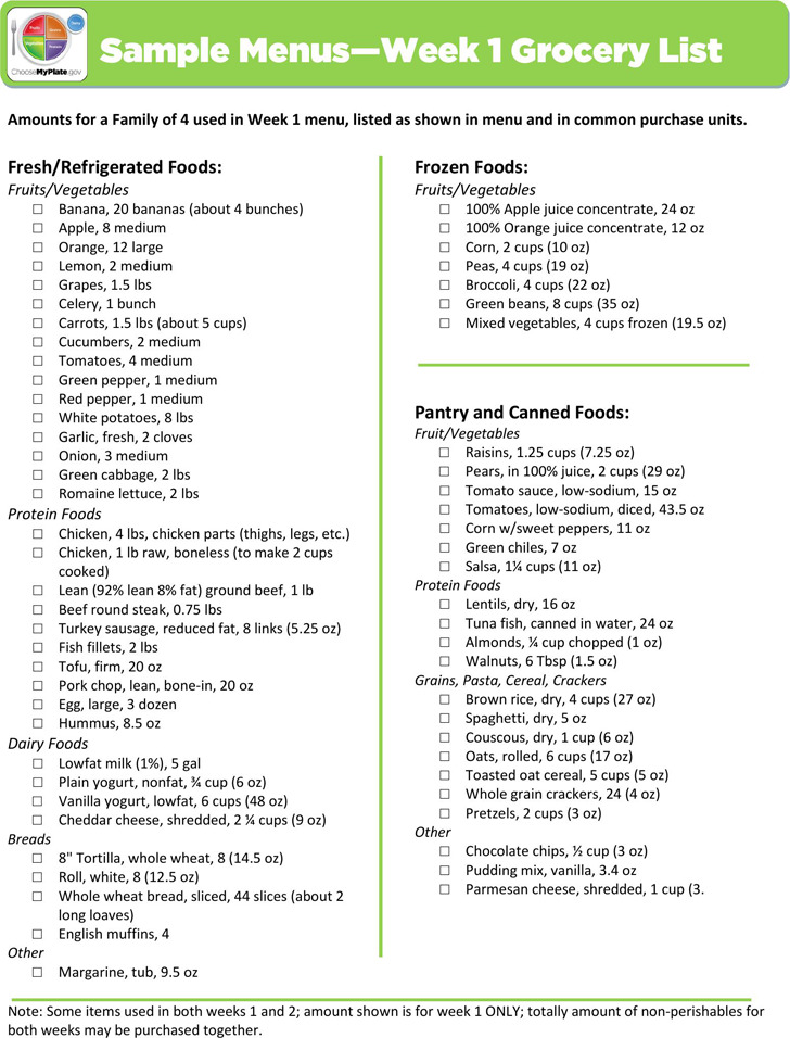 Grocery List Sample Grocery List Template Download Free - sample shopping list
