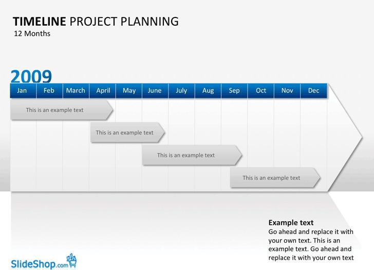 samples timeline