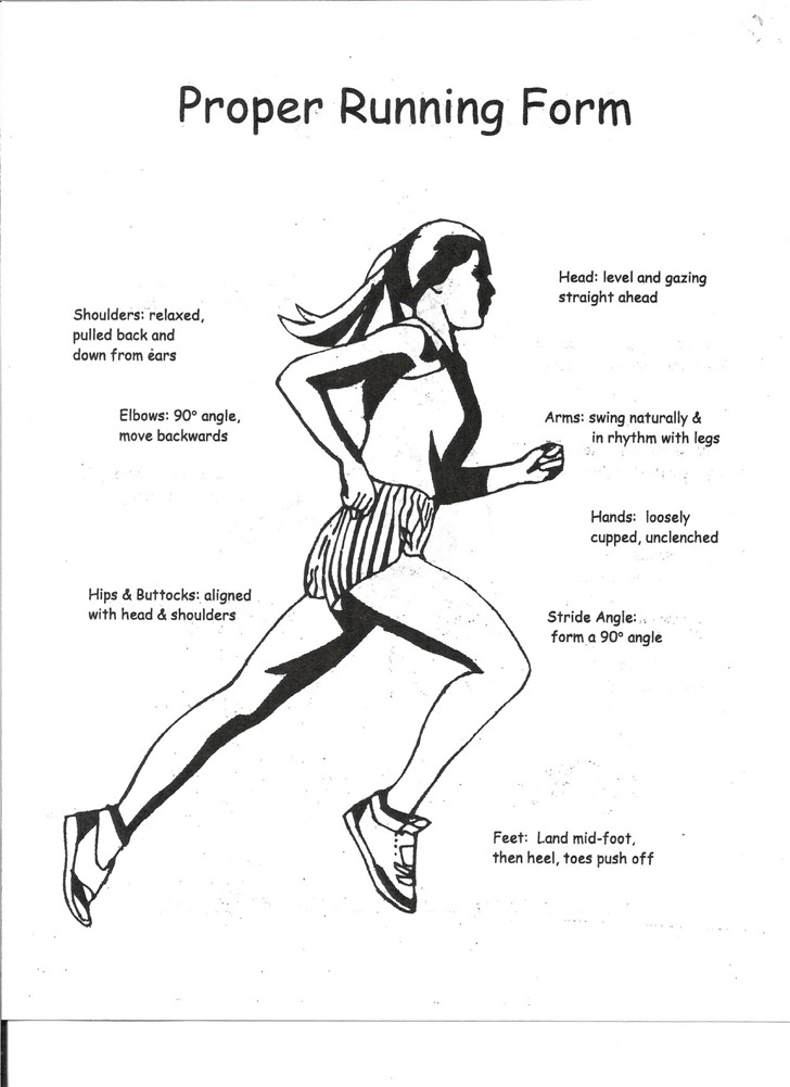 Proper Running Form ophion