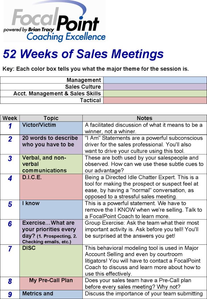 Sales Meeting Agenda Template The Best Meeting Agenda The Best