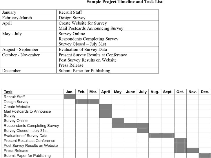 Project Timeline Template Download Free  Premium Templates, Forms - sample project timeline
