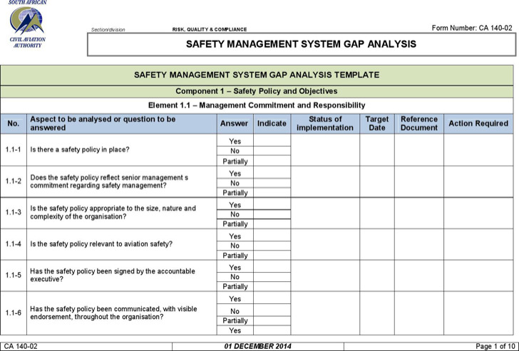 Sample Training Gap Analysis Templates Download Free  Premium - Management Analysis Sample