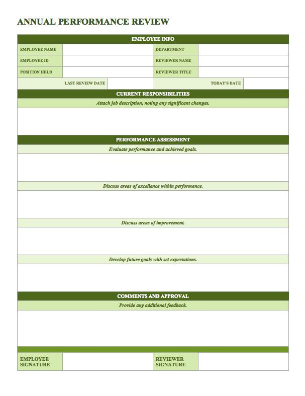 Annual Progress Report Template | Formal Letter Format Mla
