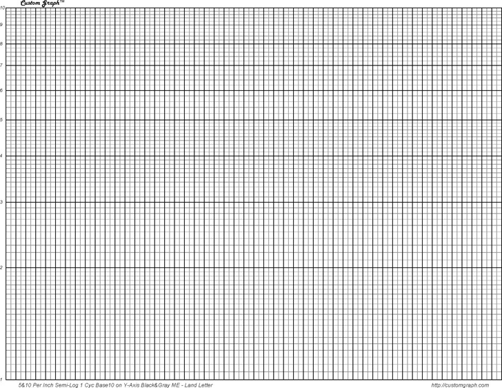 Semi Log Graph Paper Download Free  Premium Templates, Forms - graph paper download word