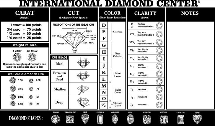 Diamond Quality Chart Templates Download Free  Premium Templates