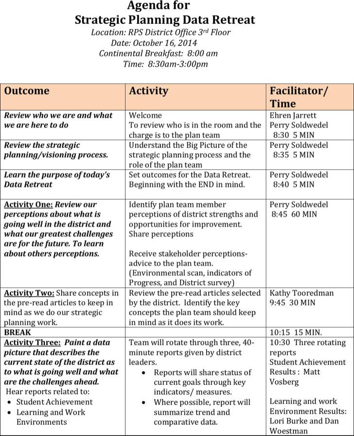 retreat schedule template - Towerssconstruction