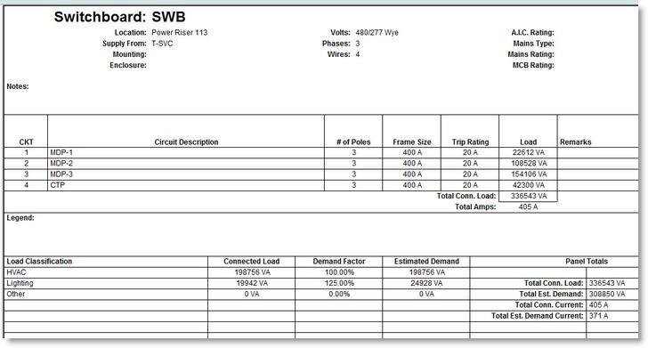 circuit schedule template - Apmayssconstruction