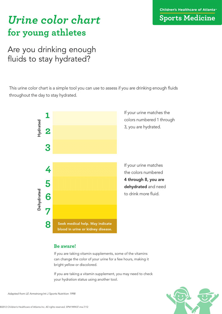 Urine Color Chart Download Free  Premium Templates, Forms - sample urine color chart