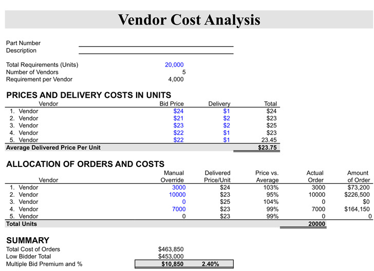 Cost Analysis Template Download Free \ Premium Templates, Forms - sample vendor analysis