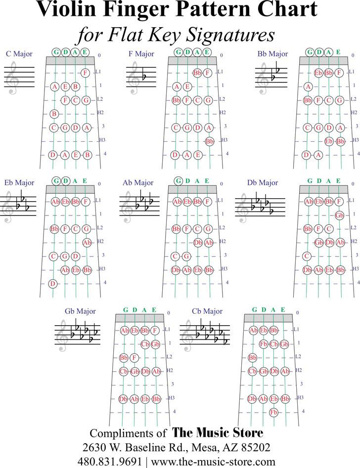 Violin Fingering Chart Download Free \ Premium Templates, Forms - violin fingering chart