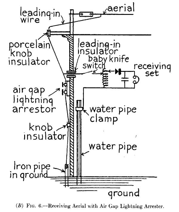 lighting arrester diagram