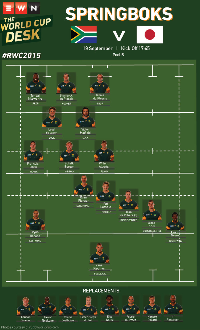 Springbock Hocker Rwc2015 Springbok Team To Face Japan