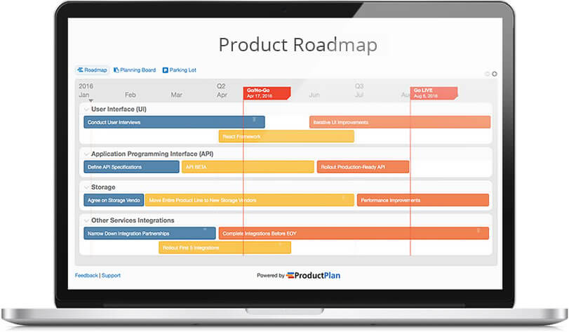 Beautiful PowerPoint Roadmap Templates by ProductPlan - product plan template