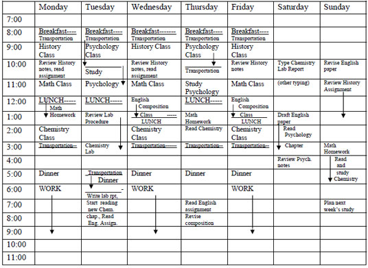 Midterms and Finals Making it Through Without Falling Apart - weekly study schedule