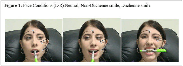 Duchenne Smile Psychology Smile Your Way Out Of Stress? | Psychology Today
