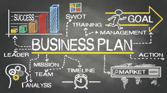 How to write a business plan \u2013 Punch Newspapers