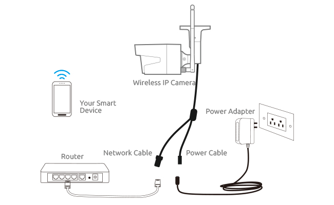wireless home work diagram