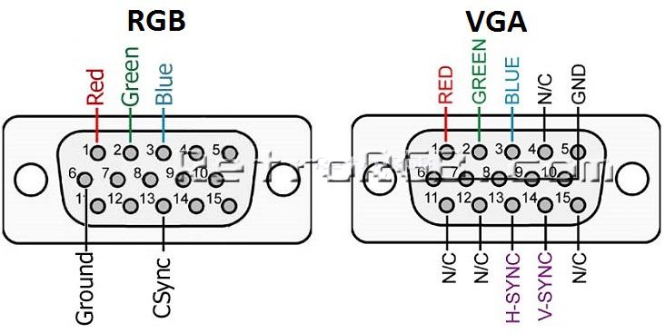 Dvi I To Vga Wiring Diagram Wiring Diagram