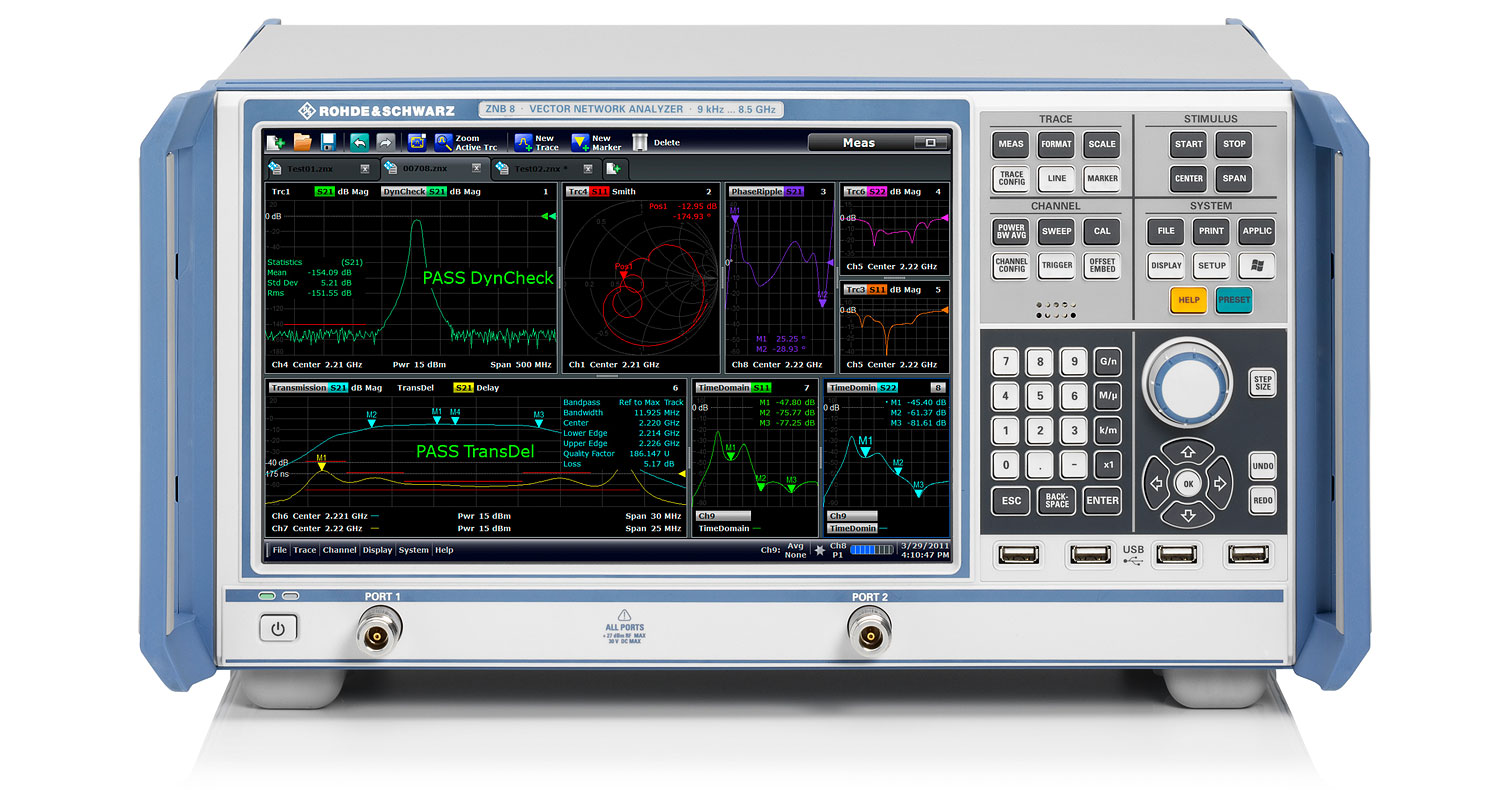 Network Analyzer R Sznb Vector Network Analyzer Overview Rohde Schwarz