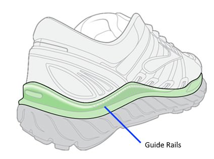 Brooks Running Shoes the Definitive Guide 2017 Running Shoes Guru