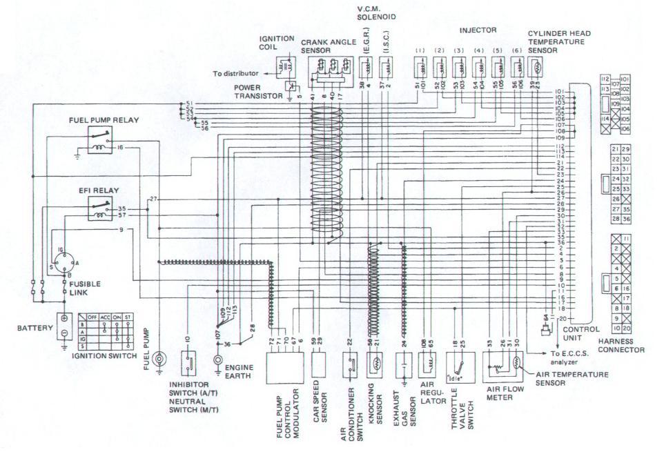 Brilliant Wiring Diagram Ecu 1Kdftv Auto Electrical Wiring Diagram Wiring Digital Resources Operbouhousnl