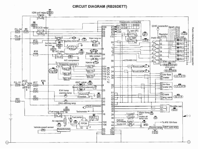 Nissan Gtr Wiring Diagram Wiring Schematic Diagram