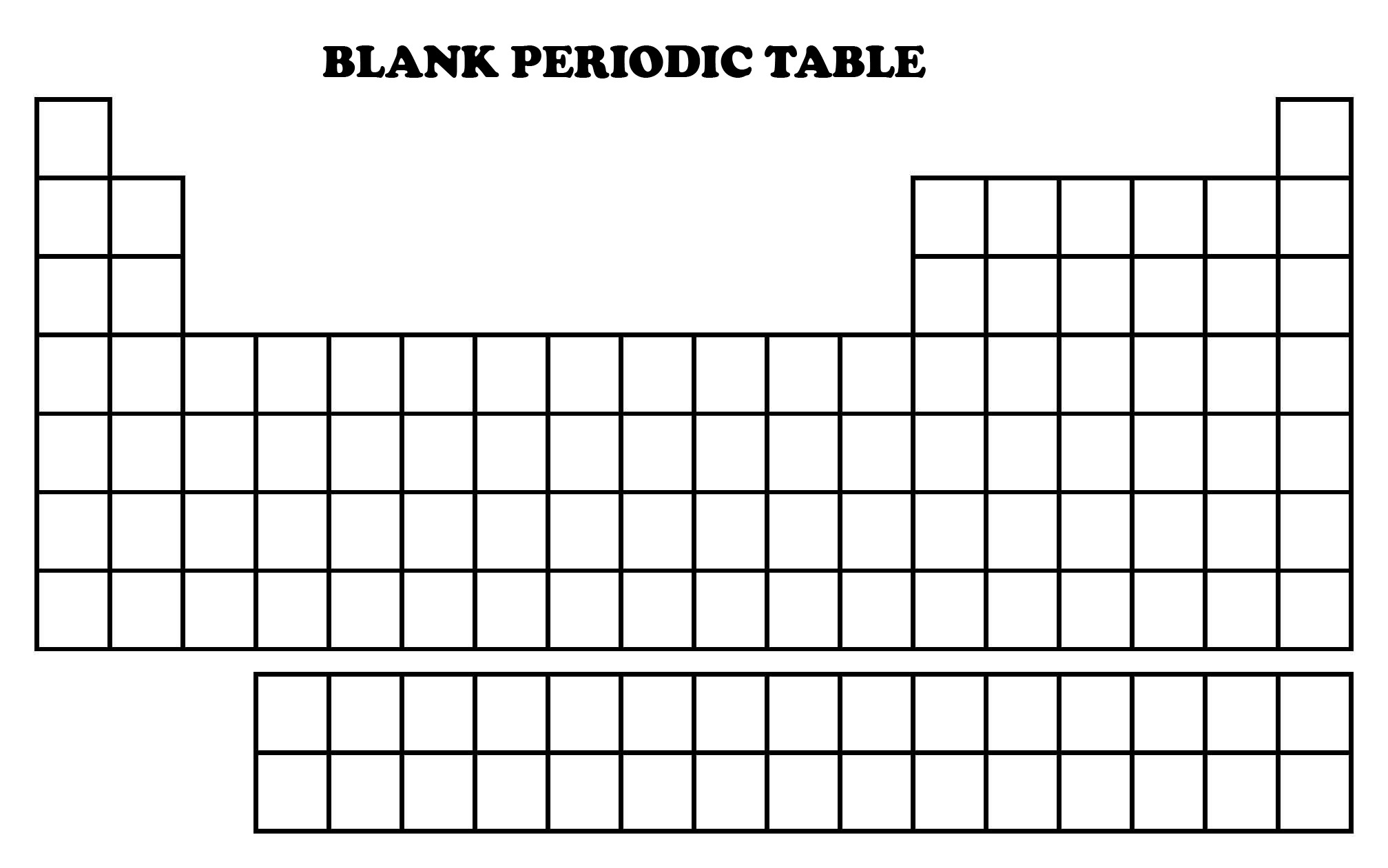 periodic table template