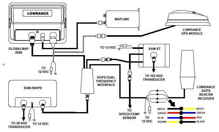 Wiring Diagram Lowrance Power Cord Plug