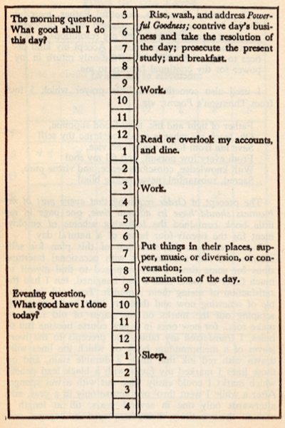 Steps to create an effective daily routine that works