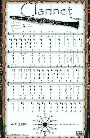 Clarinet Fingering Charts Sheet Music