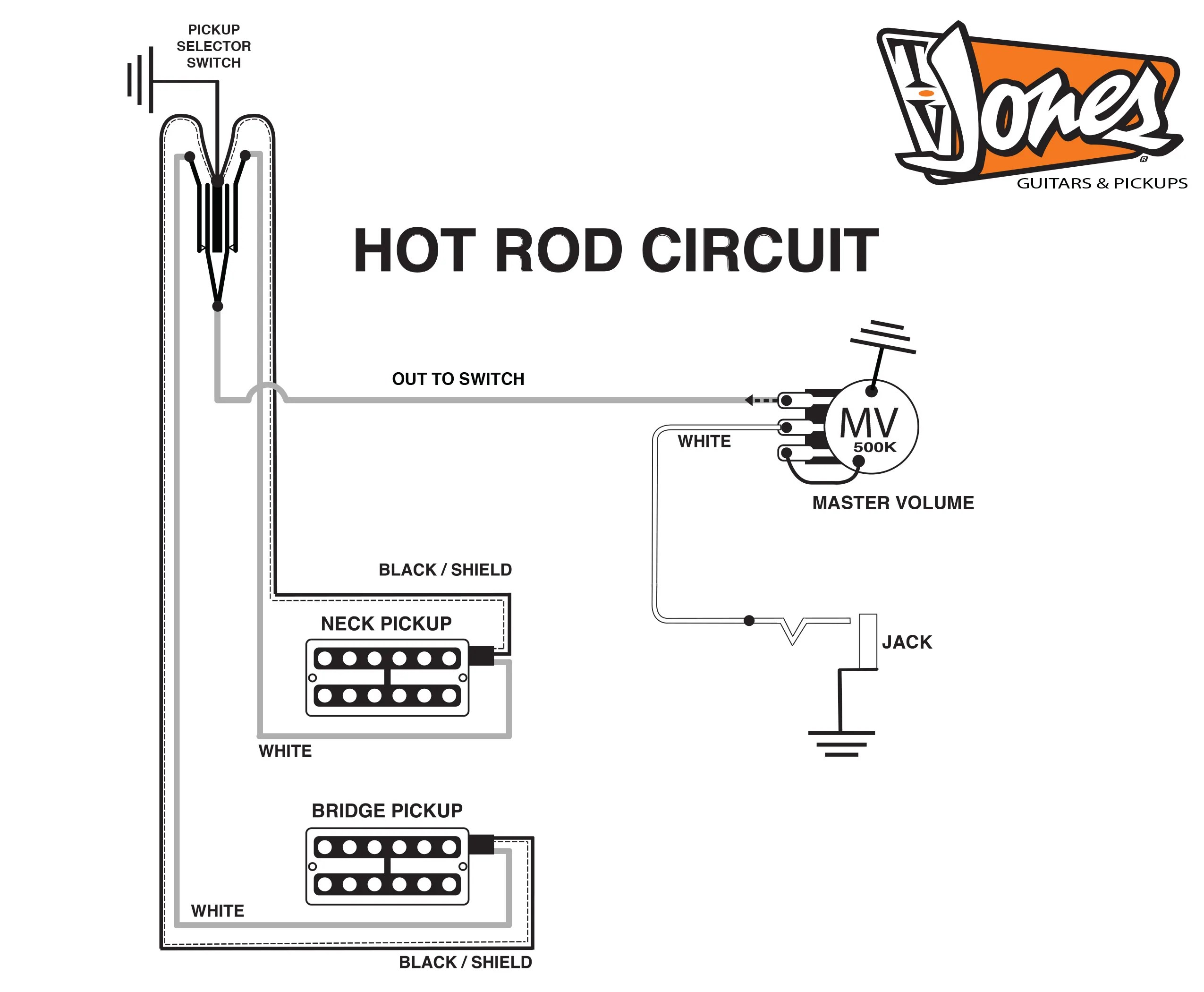 gretsch 6120 wiring diagram