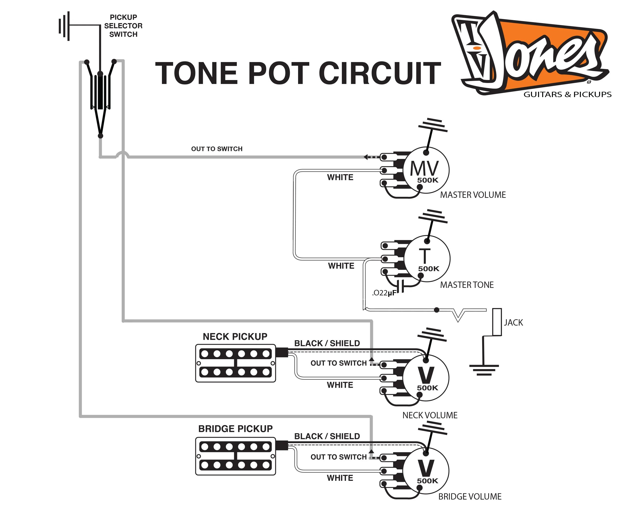 gretsch g5120 wiring diagram