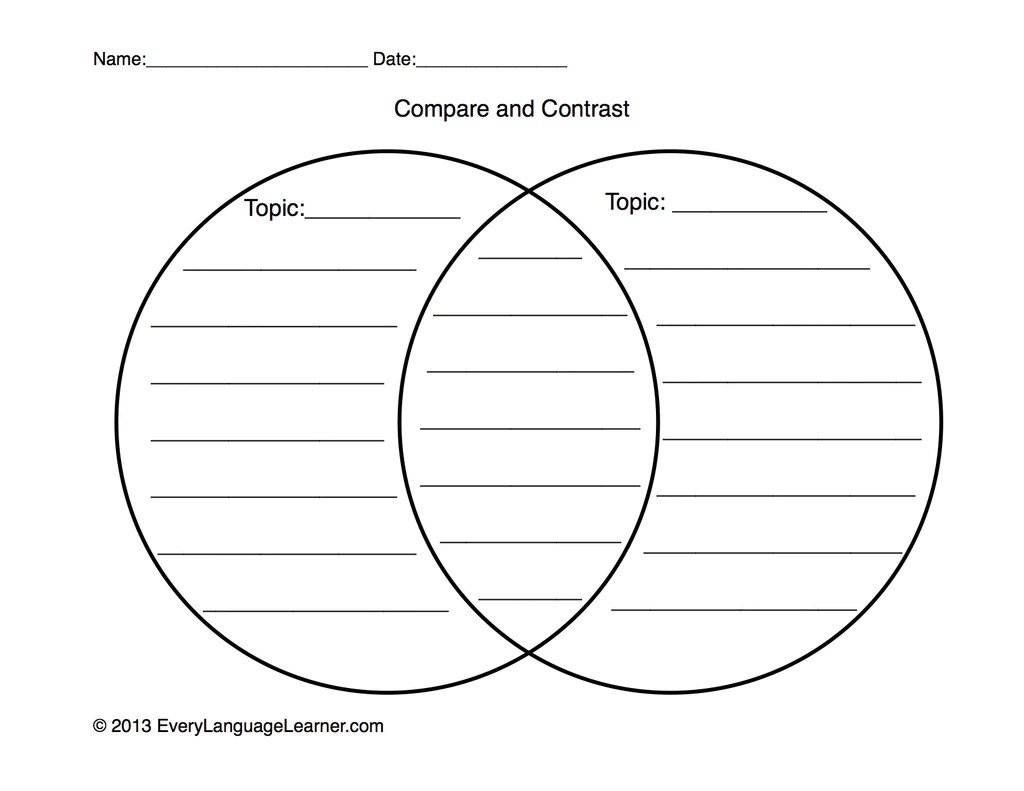 Pare And Contrast Venn Diagram Worksheet On Pare Contrast Venn Diagram