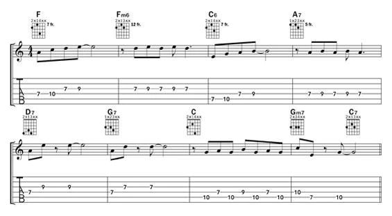 Learn To Play The Classic Jazz Tune After Youve Gone Acoustic