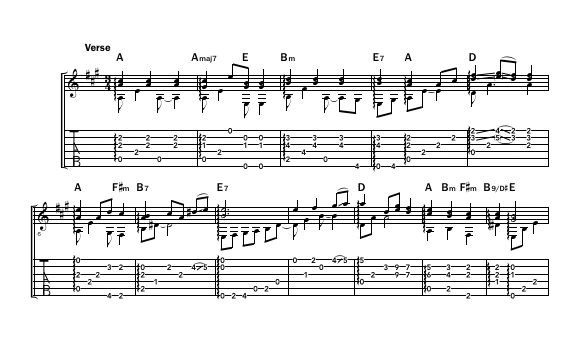 """Play a Fingerstyle Arrangement of """"Great is Thy Faithfulness ..."""