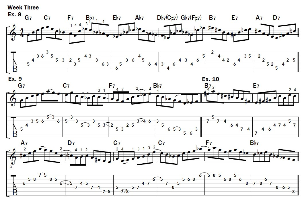 Learn How To Navigate The Modulations In Circle Of Fifths