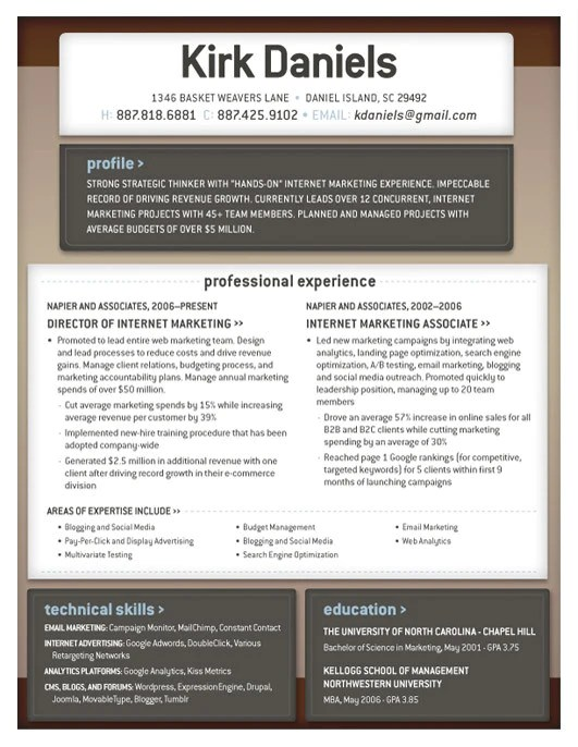 loft resume template torrent