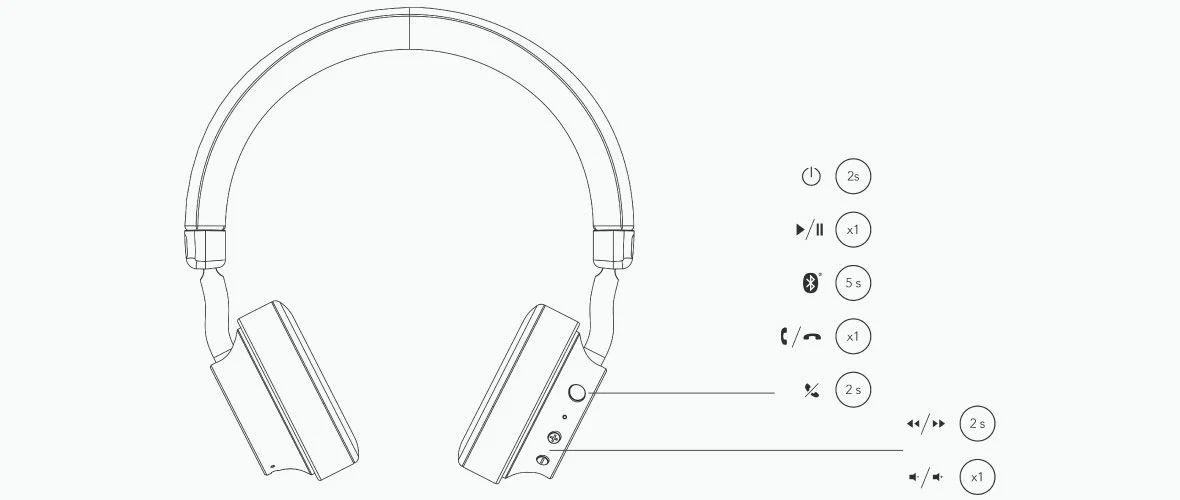 6 pin wiring diagram headphone with mic