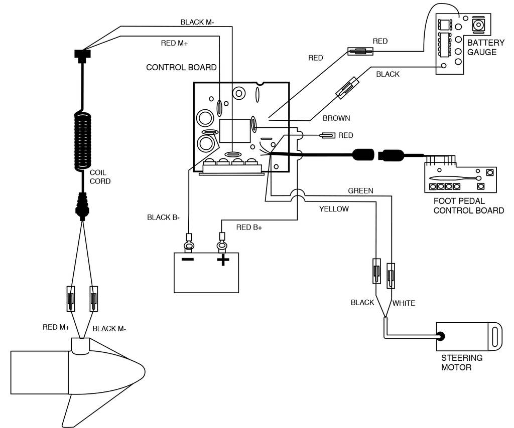 motorguide wiring diagram for power