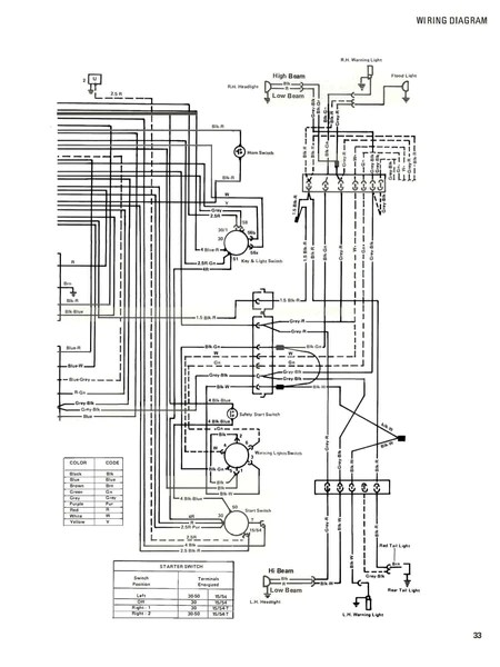 allis chalmers 5040 engine diagram
