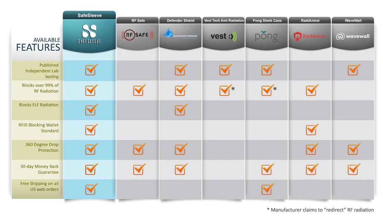 phone comparison chart - Heartimpulsar