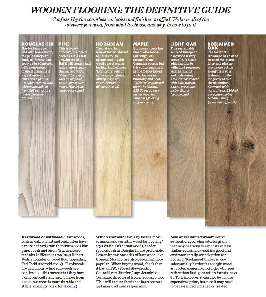 Decoration De Toit Elle Decoration Wood Flooring The Definitive Guide