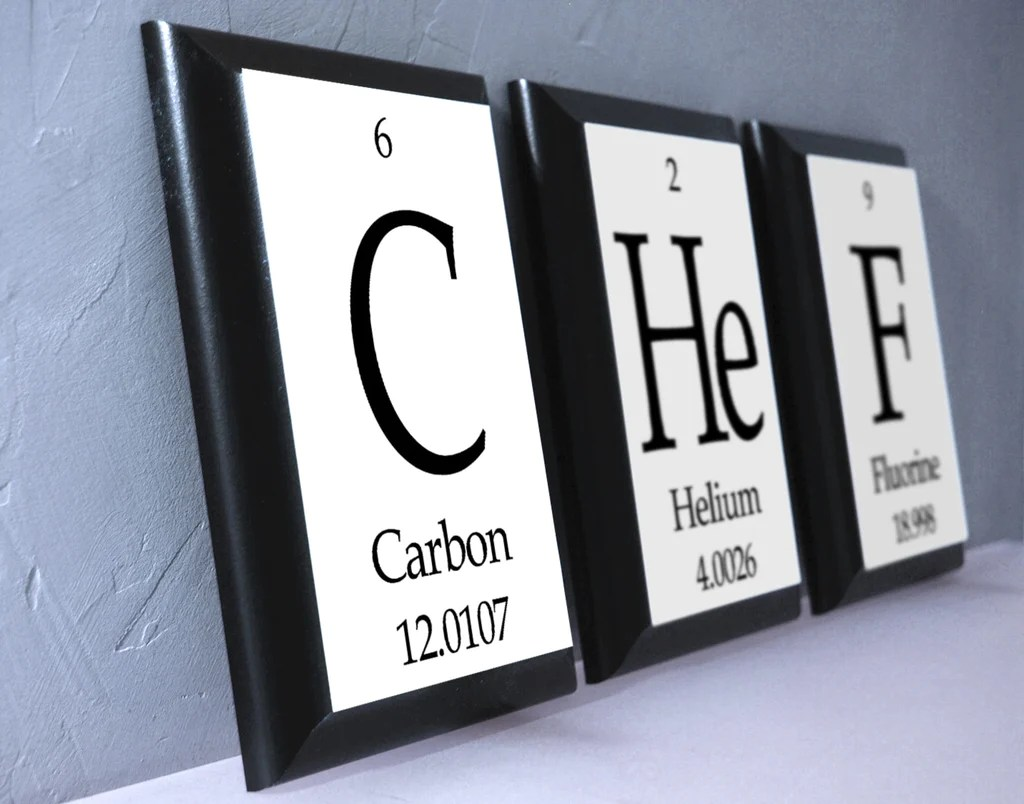 Geeky Home Decor Chef Periodic Table Framed 3 Piece Wall Plaque Set Geeky