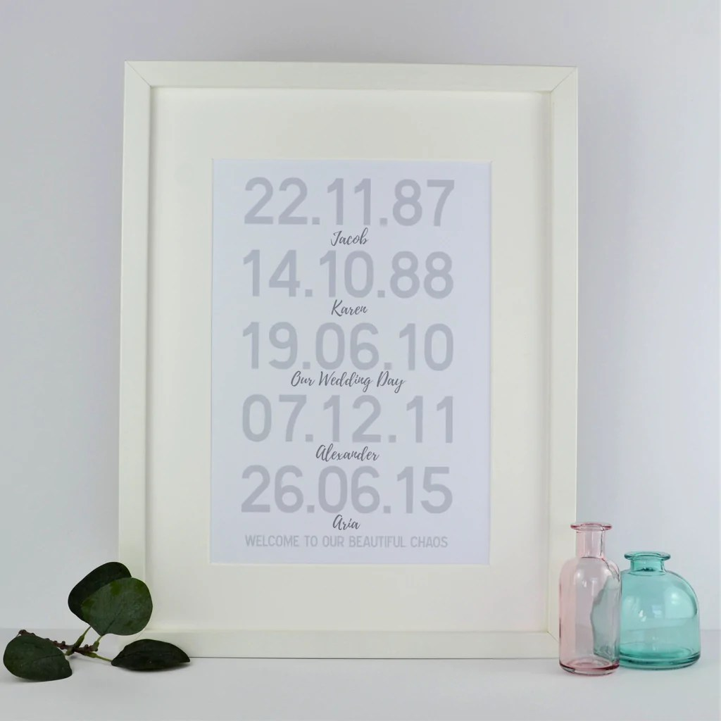 Personalised New Home Gifts Special Dates Personalised Print New Home Gift Present For