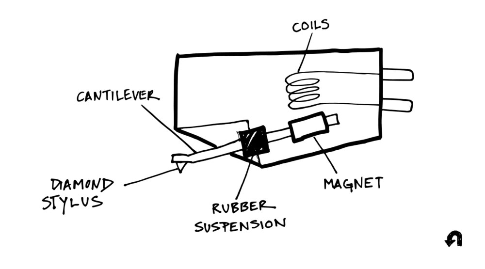 image about wiring diagram on 1966 corvair convertible wiring diagram