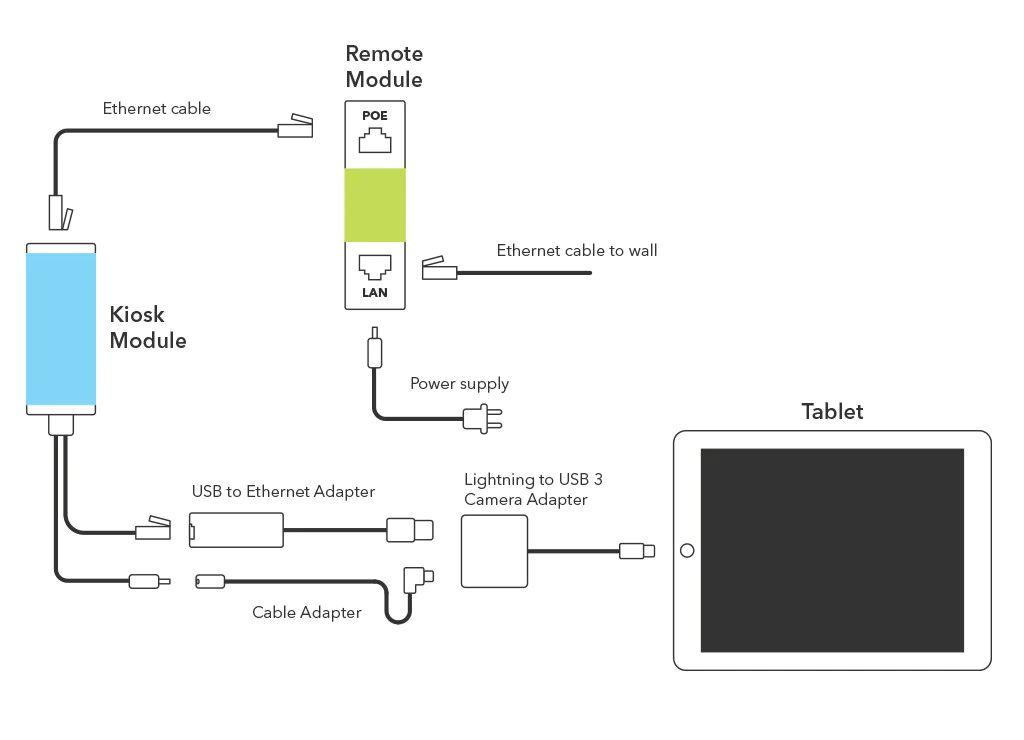 usb to lan wiring diagram
