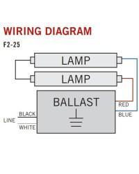 keystone lighting solutions | Decoratingspecial.com