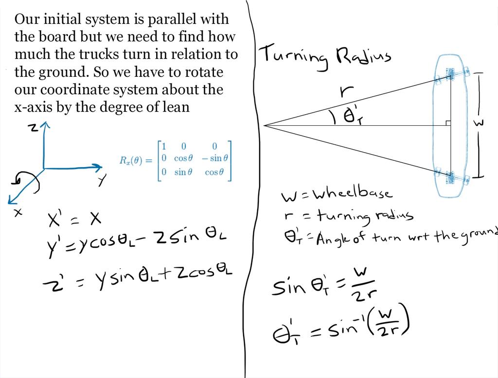 Formula To Calculate Radius Of A Circle Download Calculating Radius Of A  Circle